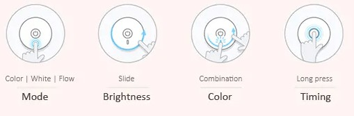 Controls of the Xiaomi Mijia MJCTD01YL Yeelight Bedside Lamp