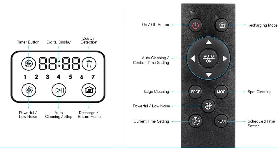 Alfawise ZK8077 remote control and display
